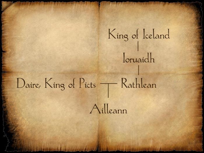 Pedigree of Ailleann